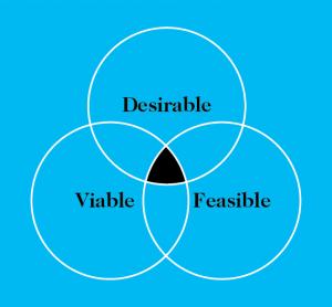 تفاوت تفکر طراحی با طراحی خدمات