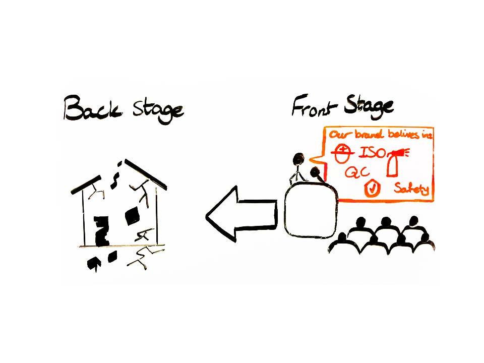 اعتماد به طراحی خدمات برای سازمان