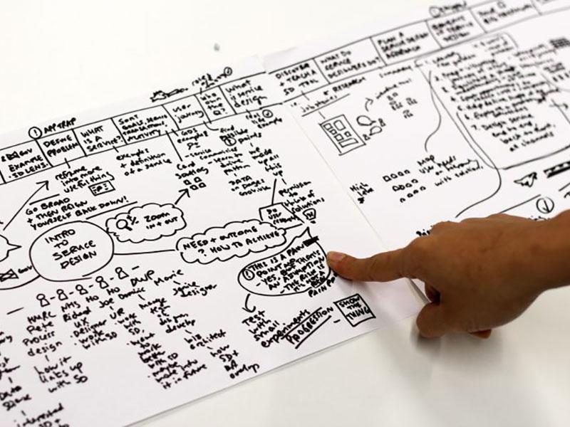 تحویل گرفتن خروجی طراحی خدمات