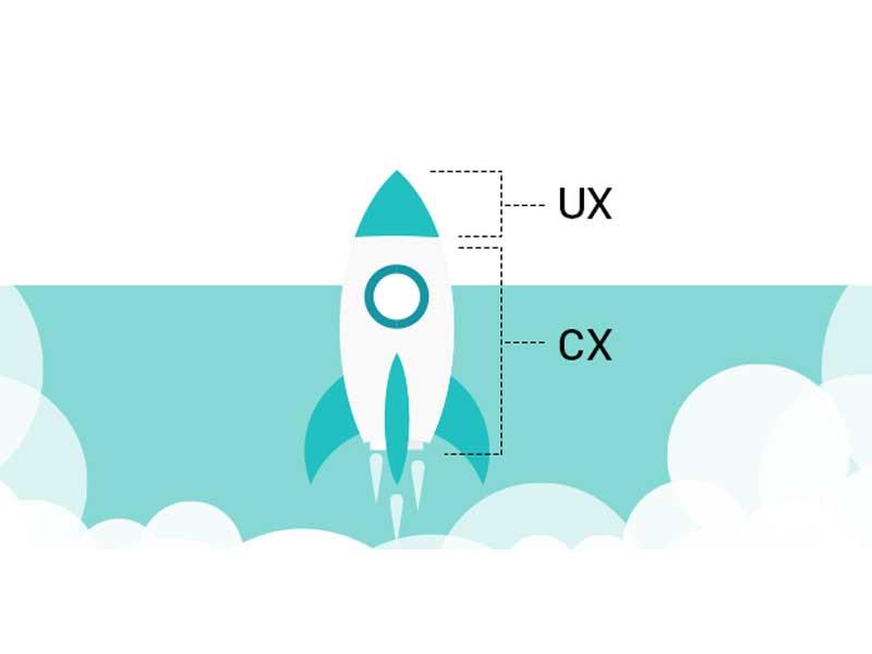 چه میشود اگر تجربه مشتری را طراحی نکنیم؟
